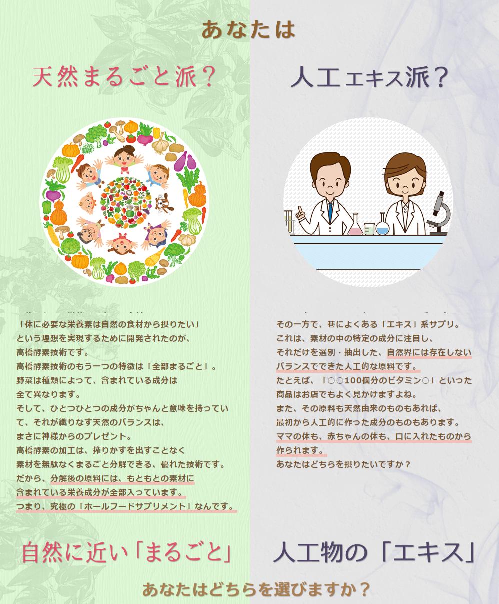 ママ活・妊活サプリ【酵素マカ】の効果と実績について05